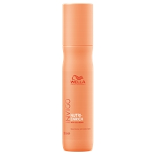 INVIGO Nutri Enrich Anti Static Spray